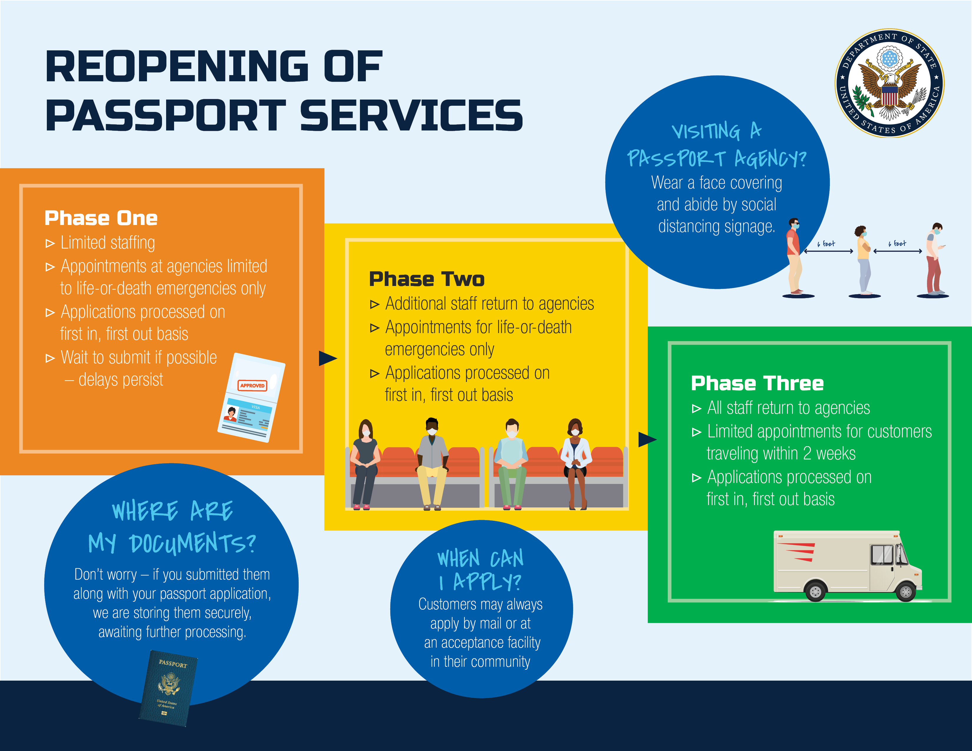 Expedite a Passport in Chicago Fast - Chicago, IL Passport Service