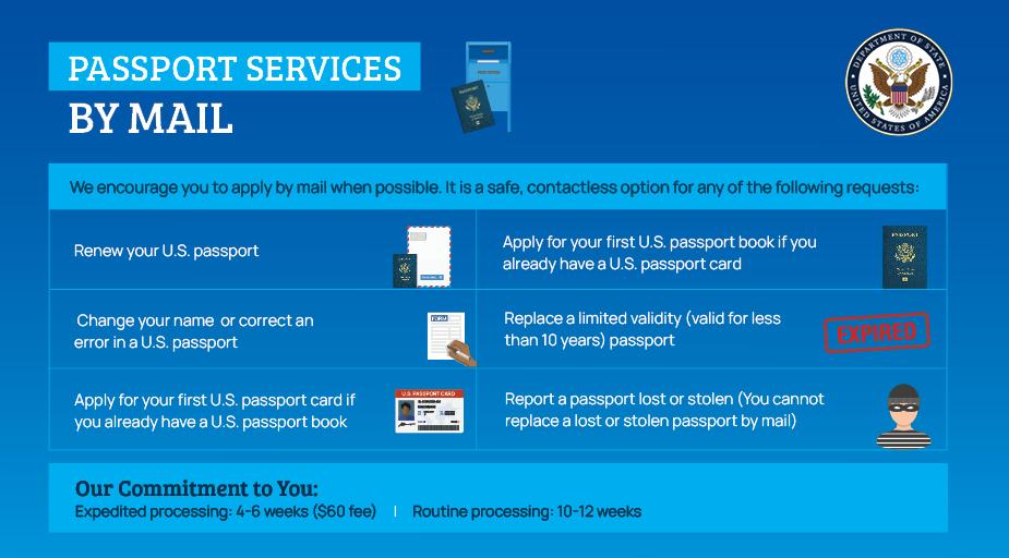 Updating my passport tender website dating