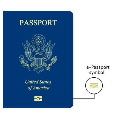 Passport with e-symbol