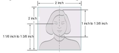 Paper Photo Head Size Template